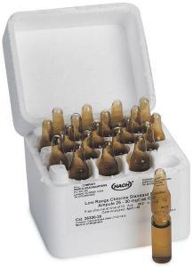 Chlorine Standard Solution, Hach