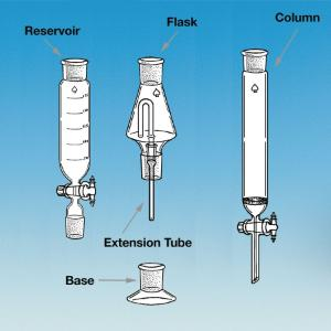 Chromatography Apparatus, Neutral Oil, Ace Glass Incorporated