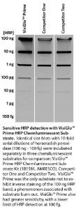 VWR Life Science VisiGlo™ Select and VisiGlo™ Prime HRP Chemiluminescent Substrate Kits